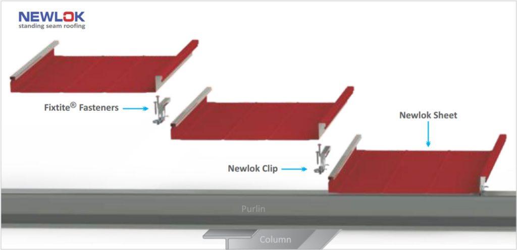 Newlok Standing Seam Roof Sheeting Install