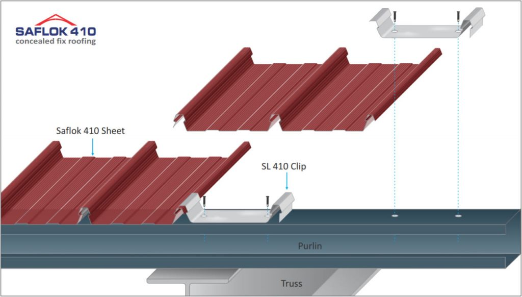 Saflok 410 Concealed Fix Roof Sheeting Install
