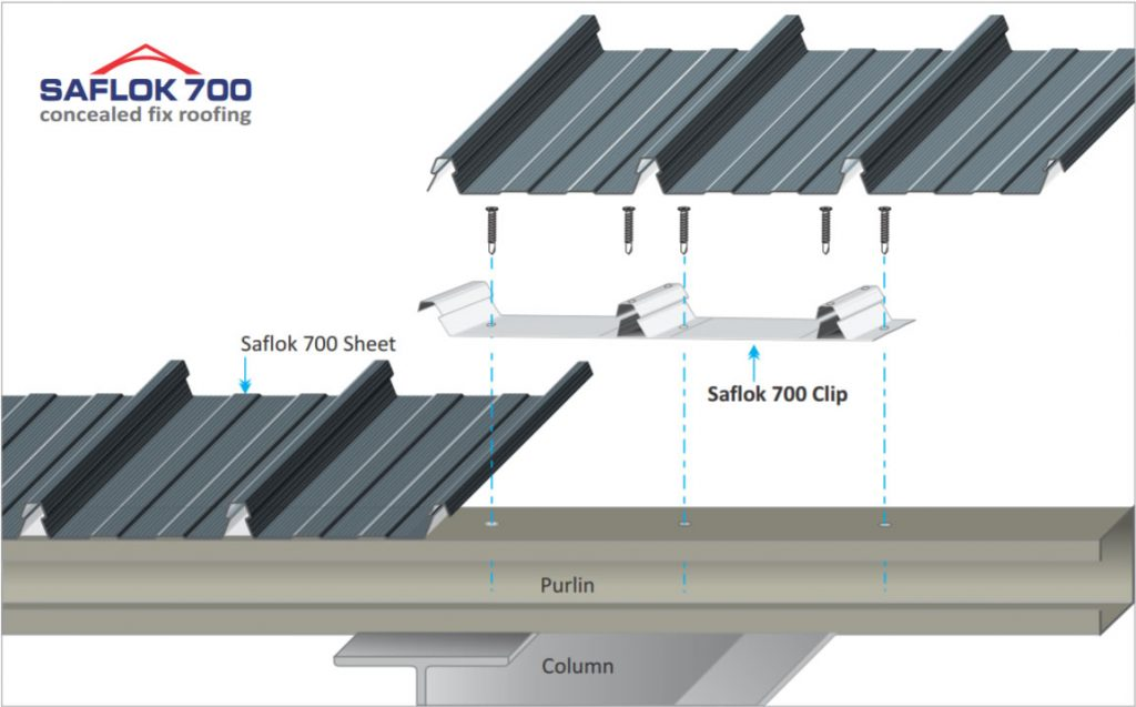 Saflok 700 Concealed Fix Roof Sheeting Install
